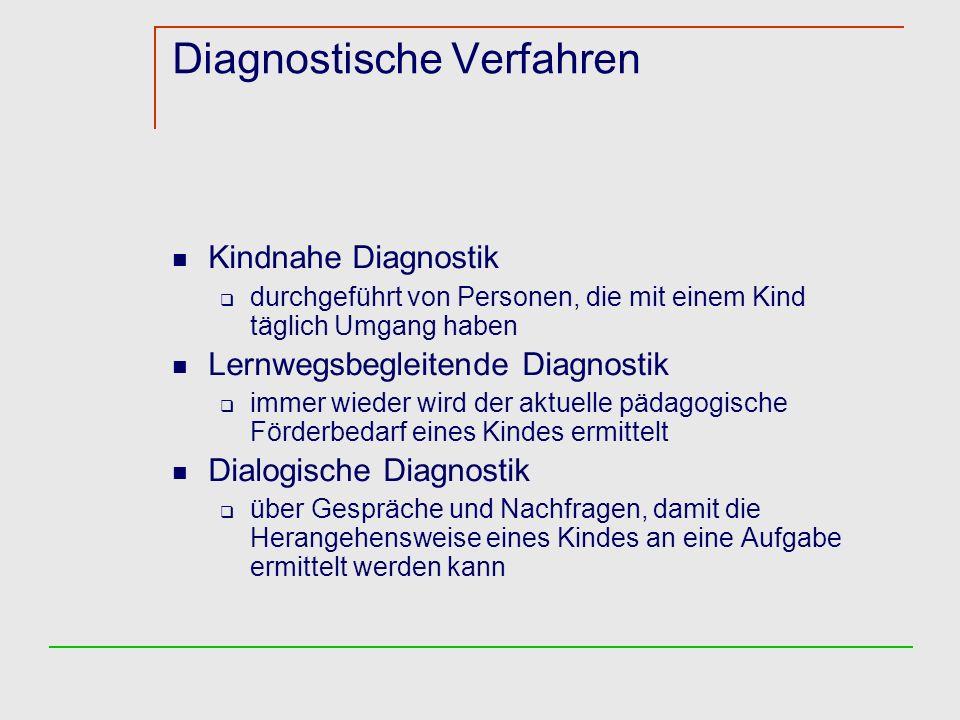 Diagnostische Verfahren Kindnahe Diagnostik durchgeführt von Personen, die mit einem Kind täglich Umgang haben Lernwegsbegleitende Diagnostik immer wieder wird der aktuelle pädagogische Förderbedarf eines Kindes ermittelt Dialogische Diagnostik über Gespräche und Nachfragen, damit die Herangehensweise eines Kindes an eine Aufgabe ermittelt werden kann