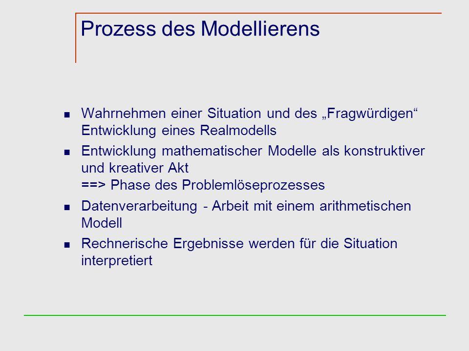 Prozess des Modellierens Wahrnehmen einer Situation und des Fragwürdigen Entwicklung eines Realmodells Entwicklung mathematischer Modelle als konstruktiver und kreativer Akt ==> Phase des Problemlöseprozesses Datenverarbeitung - Arbeit mit einem arithmetischen Modell Rechnerische Ergebnisse werden für die Situation interpretiert