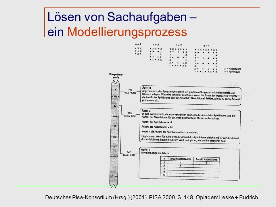 Lösen von Sachaufgaben – ein Modellierungsprozess Deutsches Pisa-Konsortium (Hrsg.) (2001). PISA 2000. S. 148, Opladen: Leske + Budrich.