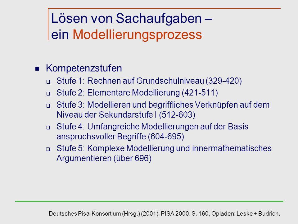 Lösen von Sachaufgaben – ein Modellierungsprozess Kompetenzstufen Stufe 1: Rechnen auf Grundschulniveau (329-420) Stufe 2: Elementare Modellierung (42