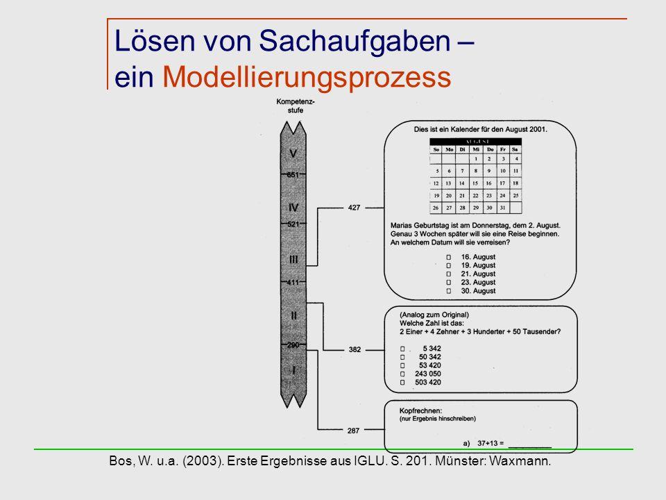 Lösen von Sachaufgaben – ein Modellierungsprozess Bos, W. u.a. (2003). Erste Ergebnisse aus IGLU. S. 201. Münster: Waxmann.