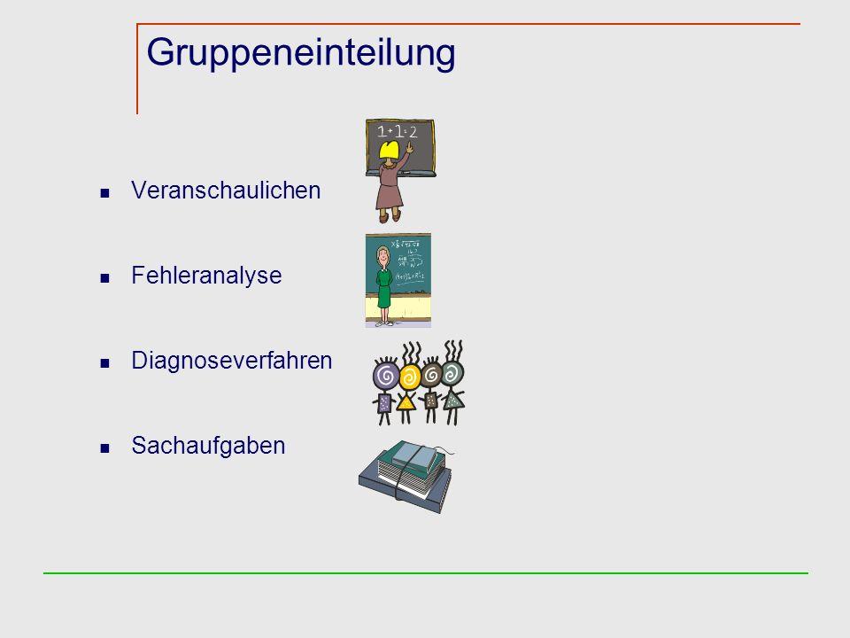 Gruppeneinteilung Veranschaulichen Fehleranalyse Diagnoseverfahren Sachaufgaben