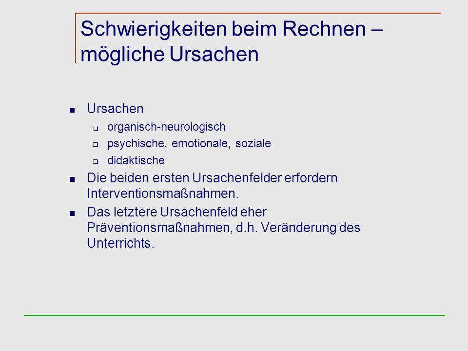 Schwierigkeiten beim Rechnen – mögliche Ursachen Gaidoschik, M.