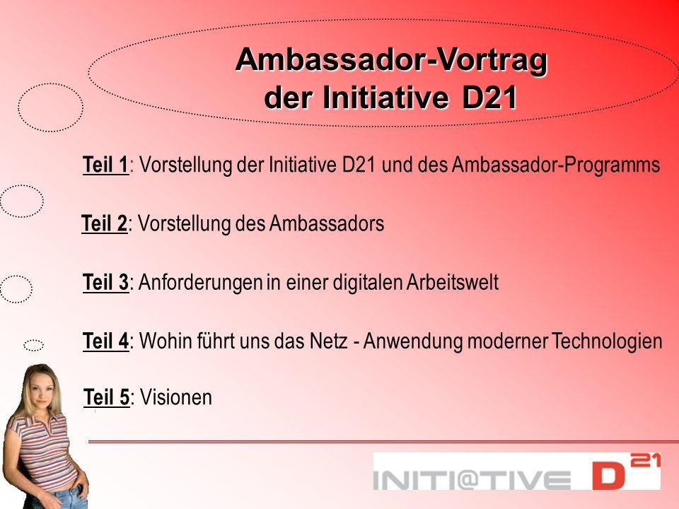 Teil 3 Teil 3 : Anforderungen in einer digitalen Arbeitswelt Teil 2 Teil 2 : Vorstellung des Ambassadors Teil 1 Teil 1 : Vorstellung der Initiative D2