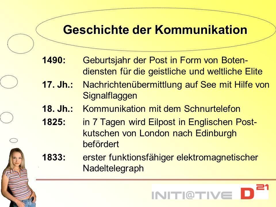 Geschichte der Kommunikation 1490:Geburtsjahr der Post in Form von Boten- diensten für die geistliche und weltliche Elite 17. Jh.:Nachrichtenübermittl