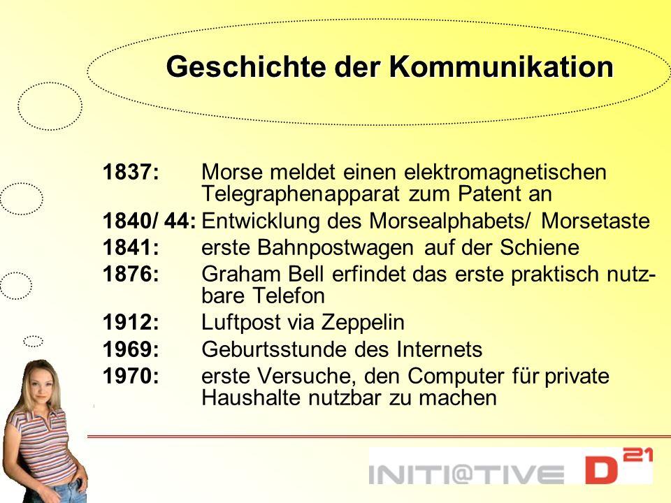 Geschichte der Kommunikation 1837:Morse meldet einen elektromagnetischen Telegraphenapparat zum Patent an 1840/ 44:Entwicklung des Morsealphabets/ Mor