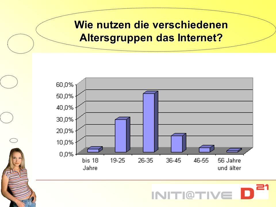 Wie nutzen die verschiedenen Altersgruppen das Internet?