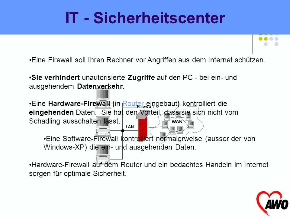Notwendige Sicherheitsmaßnahmen im Überblick Alarm SoftwareFreeware Firewall lässt im Internet nur autorisierte Verbindungen zu (beide Richtungen) Norton bzw.