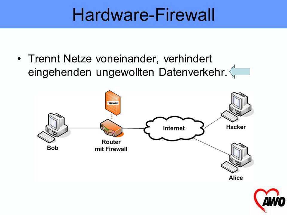 Keine Überprüfung und Abwehr von vorhandenen Daten Viren lokolisieren Trojaner finden Rootkits erkennen –(Sammlung von Softwarewerkzeugen) Grenzen ein