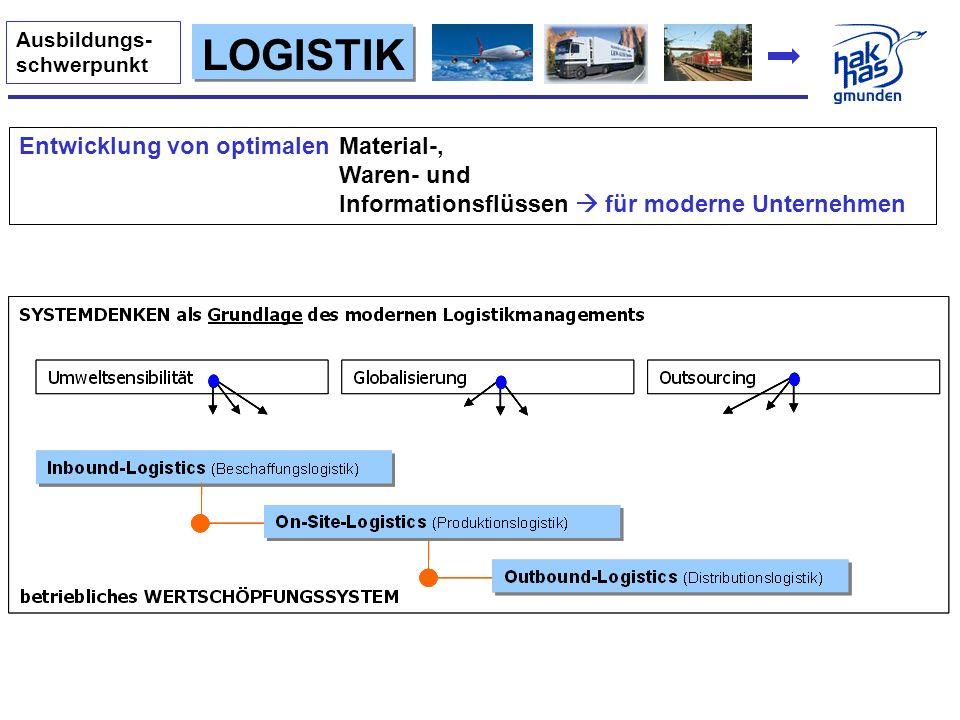 LOGISTIK Ausbildungs- schwerpunkt Entwicklung von optimalen Material-, Waren- und Informationsflüssen für moderne Unternehmen