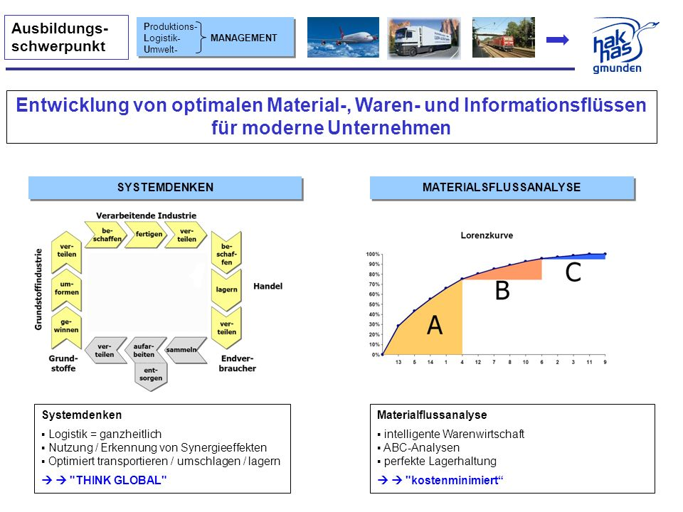 Produktions- Logistik- MANAGEMENT Umwelt- Ausbildungs- schwerpunkt Entwicklung von optimalen Material-, Waren- und Informationsflüssen für moderne Unt