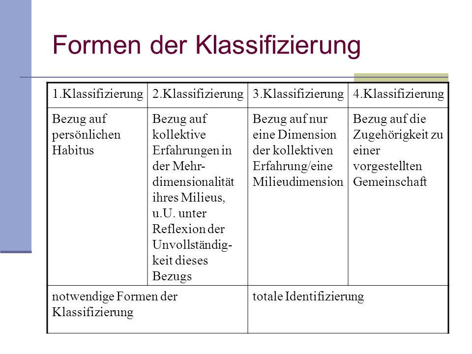 Formen der Klassifizierung 1.Klassifizierung2.Klassifizierung3.Klassifizierung4.Klassifizierung Bezug auf persönlichen Habitus Bezug auf kollektive Erfahrungen in der Mehr- dimensionalität ihres Milieus, u.U.
