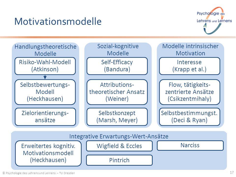 © Psychologie des Lehrens und Lernens – TU Dresden Motivationsmodelle 17 Handlungstheoretische Modelle Risiko-Wahl-Modell (Atkinson) Selbstbewertungs-