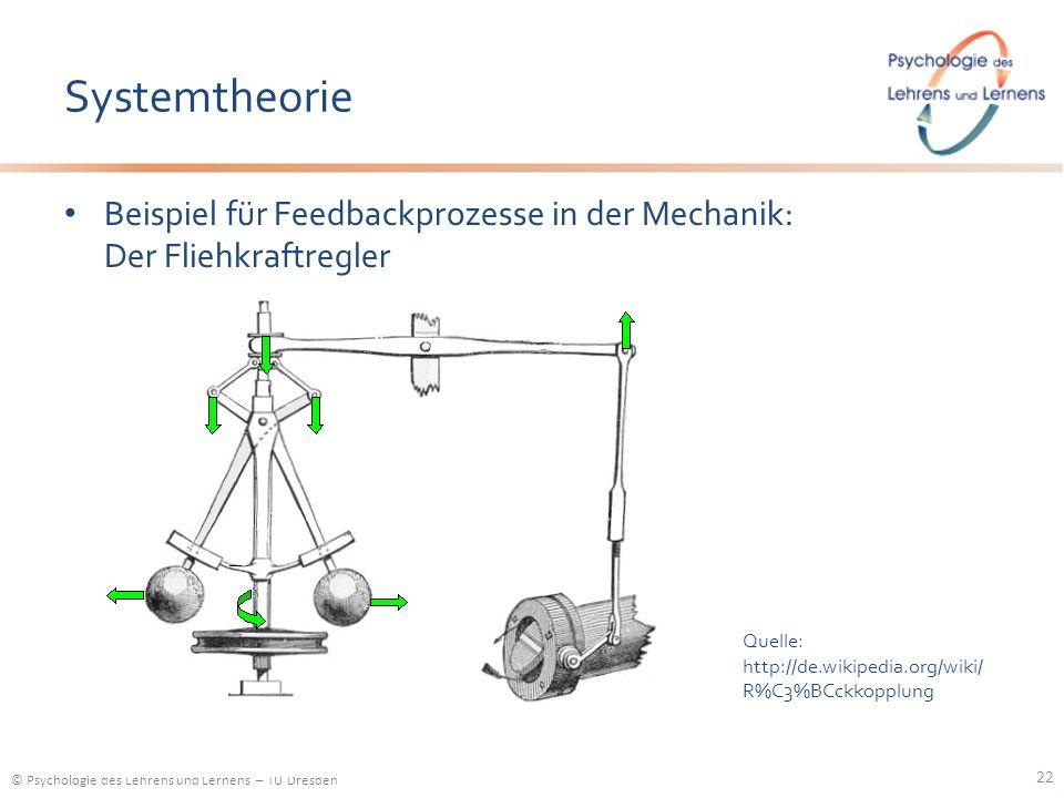 © Psychologie des Lehrens und Lernens – TU Dresden Systemtheorie Beispiel für Feedbackprozesse in der Mechanik: Der Fliehkraftregler 22 Quelle: http:/