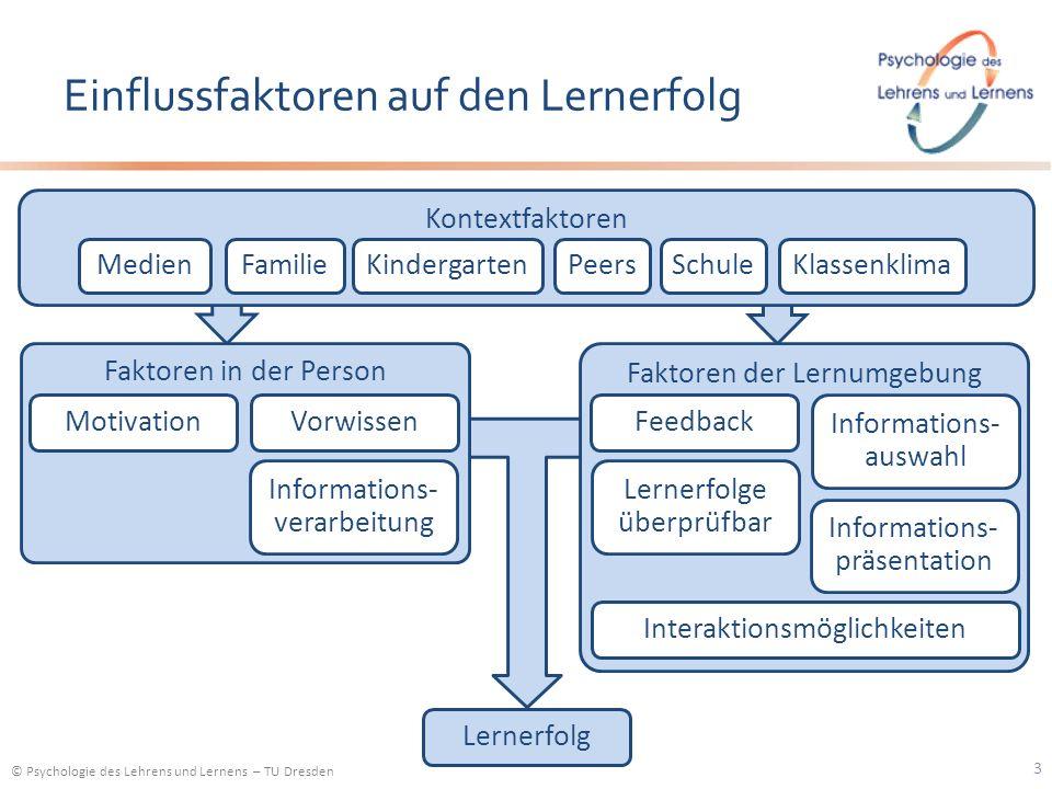 © Psychologie des Lehrens und Lernens – TU Dresden Einflussfaktoren auf den Lernerfolg 3 Lernerfolg Faktoren in der Person Kontextfaktoren FamilieMedi