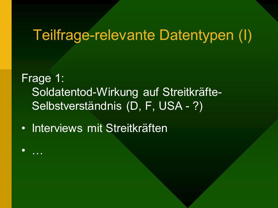 Teilfrage-relevante Datentypen (I) Frage 1: Soldatentod-Wirkung auf Streitkräfte- Selbstverständnis (D, F, USA - ) Interviews mit Streitkräften …
