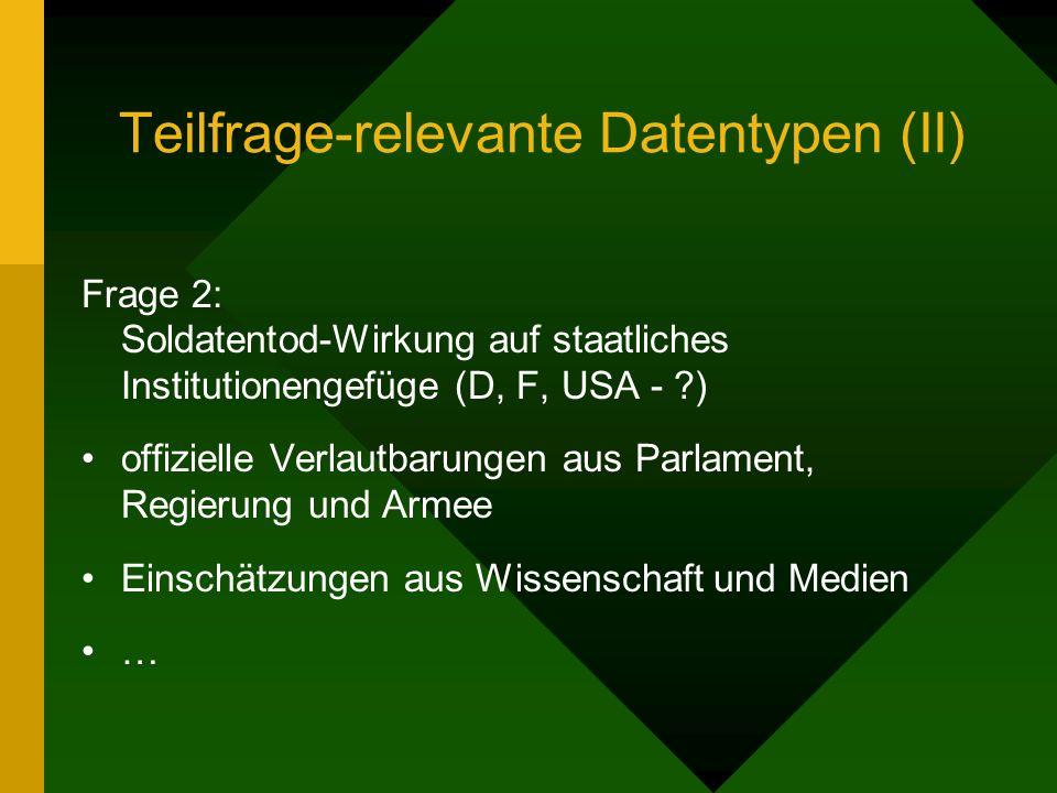Teilfrage-relevante Datentypen (II) Frage 2: Soldatentod-Wirkung auf staatliches Institutionengefüge (D, F, USA - ) offizielle Verlautbarungen aus Parlament, Regierung und Armee Einschätzungen aus Wissenschaft und Medien …