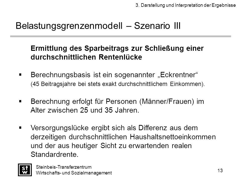13 Steinbeis-Transferzentrum Wirtschafts- und Sozialmanagement Belastungsgrenzenmodell – Szenario III 3.