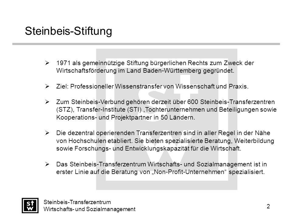 2 Steinbeis-Transferzentrum Wirtschafts- und Sozialmanagement 1971 als gemeinnützige Stiftung bürgerlichen Rechts zum Zweck der Wirtschaftsförderung im Land Baden-Württemberg gegründet.