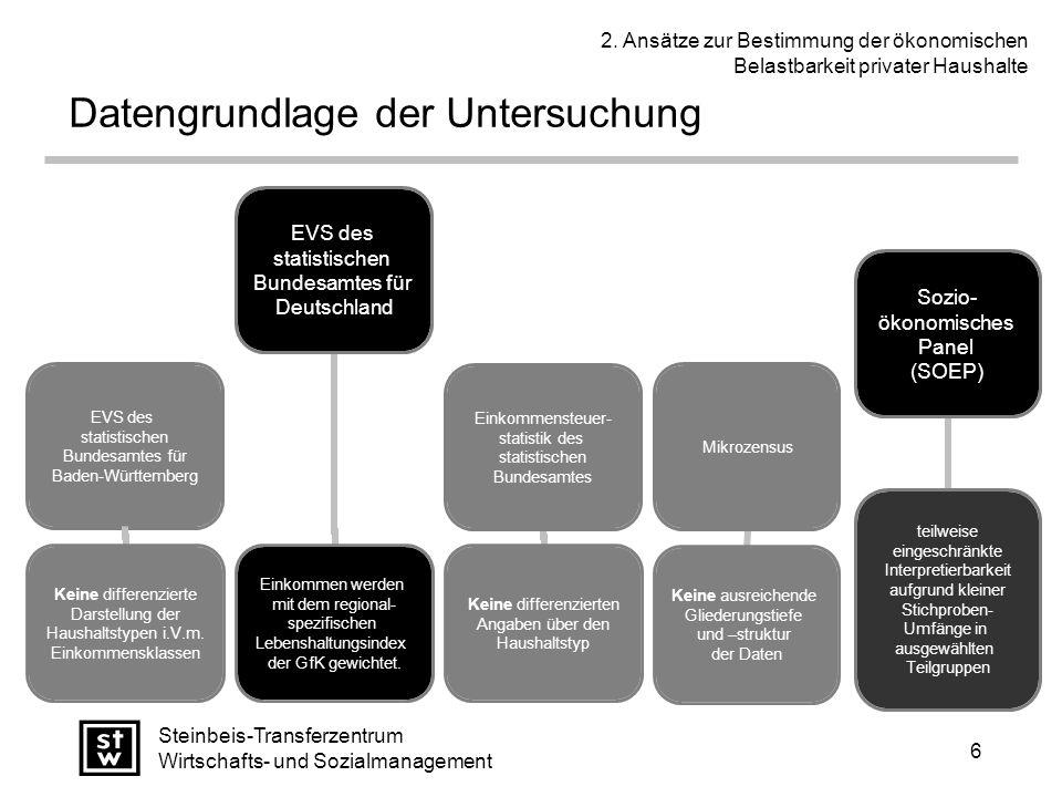 6 Steinbeis-Transferzentrum Wirtschafts- und Sozialmanagement Datengrundlage der Untersuchung Datengrundlage EVS des statistischen Bundesamtes für Baden-Württemberg Keine differenzierte Darstellung der Haushaltstypen i.V.m.