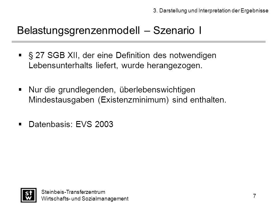 7 Steinbeis-Transferzentrum Wirtschafts- und Sozialmanagement Belastungsgrenzenmodell – Szenario I § 27 SGB XII, der eine Definition des notwendigen Lebensunterhalts liefert, wurde herangezogen.