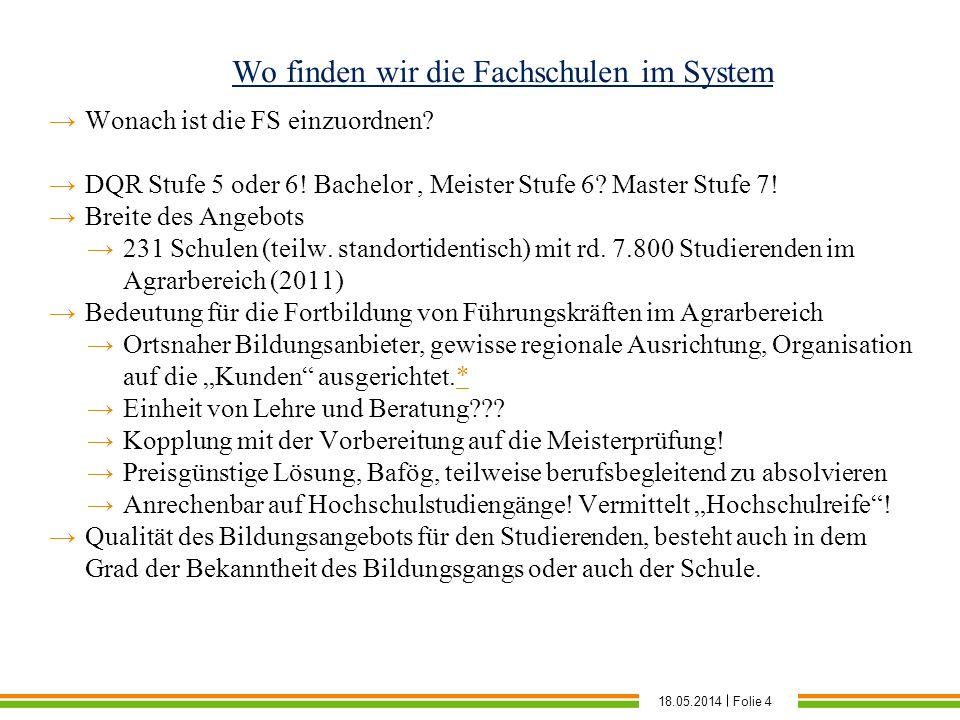 Wo finden wir die Fachschulen im System Wonach ist die FS einzuordnen? DQR Stufe 5 oder 6! Bachelor, Meister Stufe 6? Master Stufe 7! Breite des Angeb