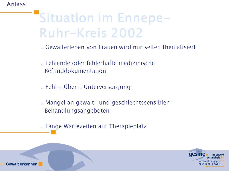 Situation im Ennepe- Ruhr-Kreis 2002.Gewalterleben von Frauen wird nur selten thematisiert.Fehlende oder fehlerhafte medizinische Befunddokumentation.Fehl-, Über-, Unterversorgung.Mangel an gewalt- und geschlechtssensiblen Behandlungsangeboten.Lange Wartezeiten auf Therapieplatz Anlass
