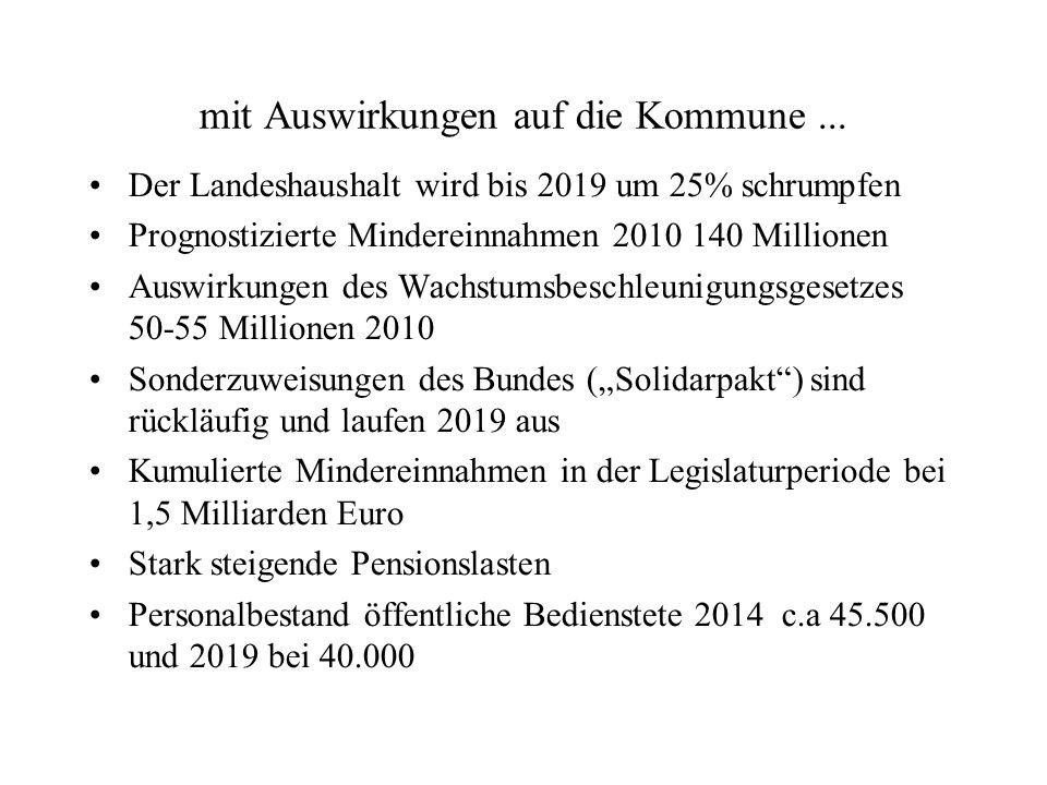 Aus der Regierungserklärung vom 18.11.09 zur Situation der Kommunen: Die finanzielle Situation der Kommunen wird zunehmend schwieriger.