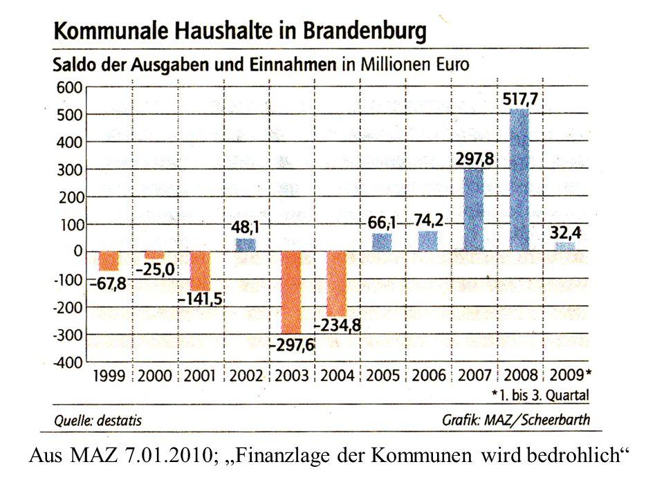 MAZ-Grafik Aus MAZ 7.01.2010; Finanzlage der Kommunen wird bedrohlich