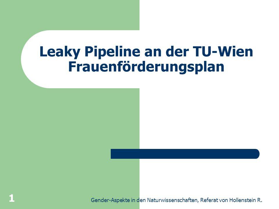 Gender-Aspekte in den Naturwissenschaften, Referat von Hollenstein R. 1 Leaky Pipeline an der TU-Wien Frauenförderungsplan