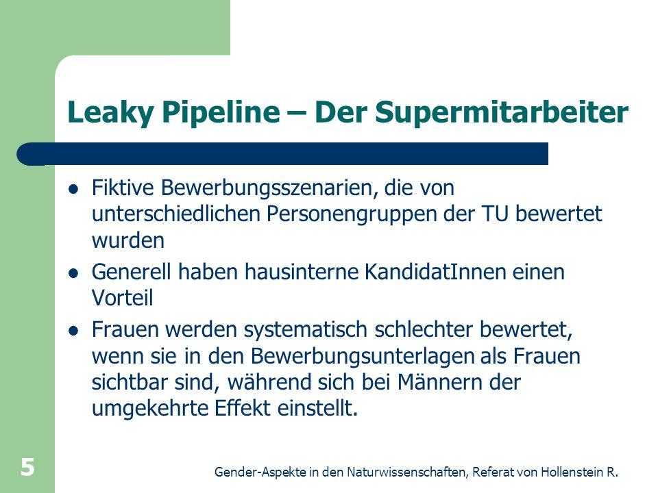 Gender-Aspekte in den Naturwissenschaften, Referat von Hollenstein R. 5 Leaky Pipeline – Der Supermitarbeiter Fiktive Bewerbungsszenarien, die von unt