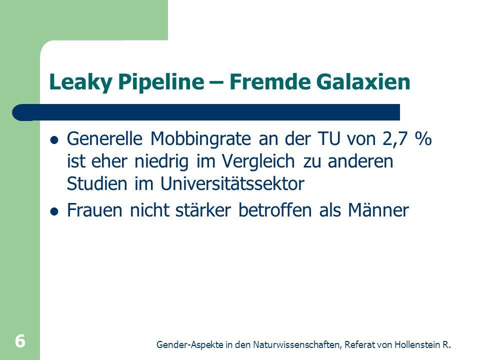 Gender-Aspekte in den Naturwissenschaften, Referat von Hollenstein R. 6 Leaky Pipeline – Fremde Galaxien Generelle Mobbingrate an der TU von 2,7 % ist