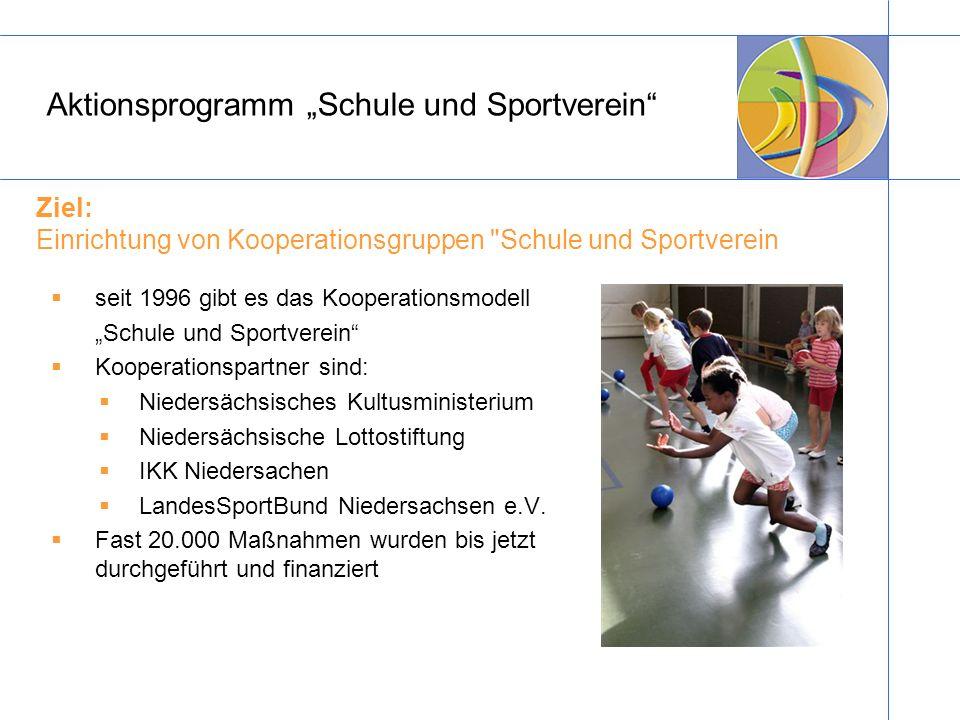 Aktionsprogramm Schule und Sportverein seit 1996 gibt es das Kooperationsmodell Schule und Sportverein Kooperationspartner sind: Niedersächsisches Kul