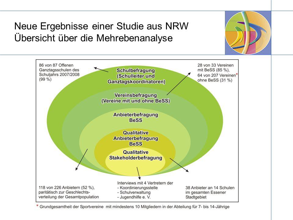 Neue Ergebnisse einer Studie aus NRW Übersicht über die Mehrebenanalyse