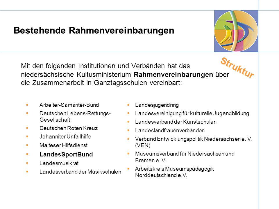Mit den folgenden Institutionen und Verbänden hat das niedersächsische Kultusministerium Rahmenvereinbarungen über die Zusammenarbeit in Ganztagsschul