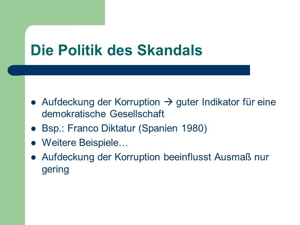 Die Politik des Skandals Aufdeckung der Korruption guter Indikator für eine demokratische Gesellschaft Bsp.: Franco Diktatur (Spanien 1980) Weitere Beispiele… Aufdeckung der Korruption beeinflusst Ausmaß nur gering
