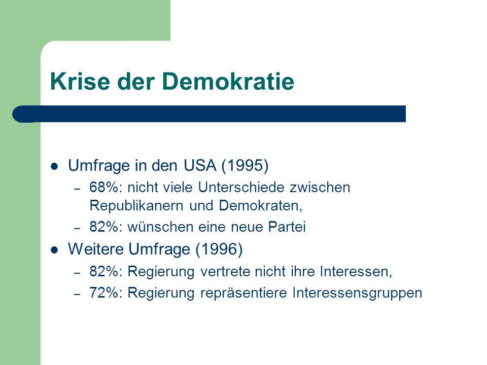 Krise der Demokratie Umfrage in den USA (1995) – 68%: nicht viele Unterschiede zwischen Republikanern und Demokraten, – 82%: wünschen eine neue Partei Weitere Umfrage (1996) – 82%: Regierung vertrete nicht ihre Interessen, – 72%: Regierung repräsentiere Interessensgruppen