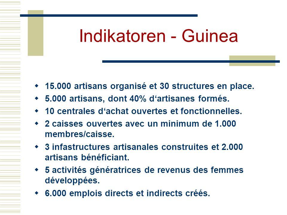 Indikatoren - Guinea 15.000 artisans organisé et 30 structures en place. 5.000 artisans, dont 40% dartisanes formés. 10 centrales dachat ouvertes et f