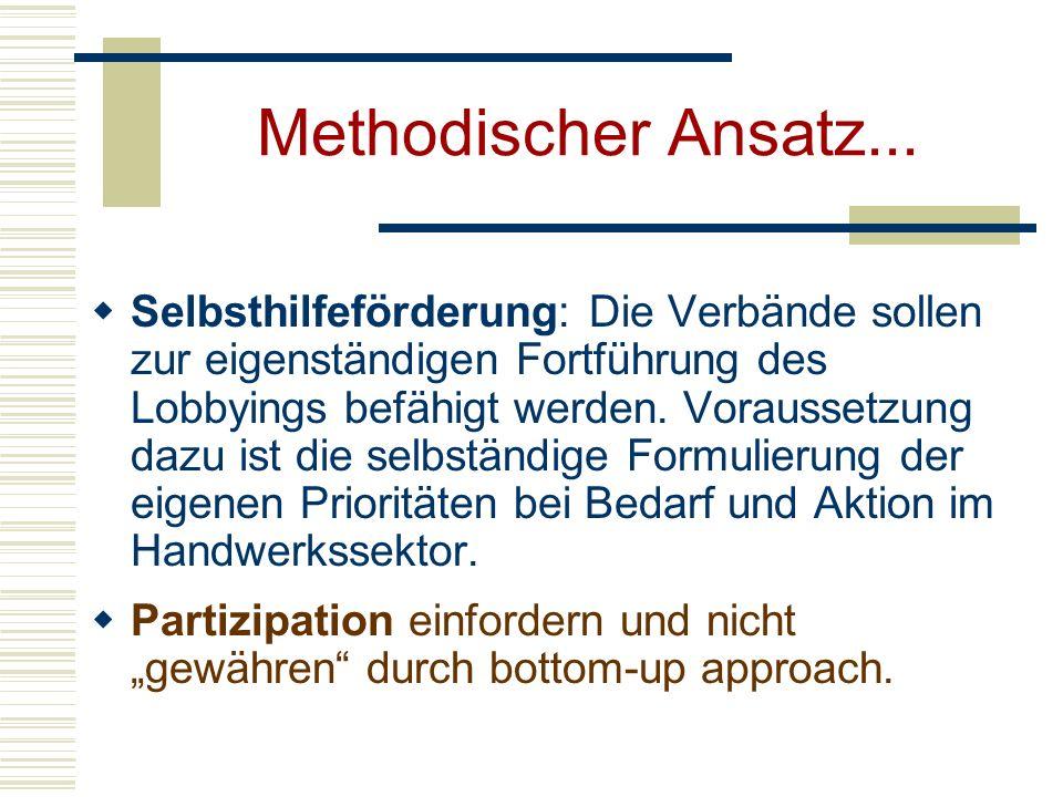 Methodischer Ansatz... Selbsthilfeförderung: Die Verbände sollen zur eigenständigen Fortführung des Lobbyings befähigt werden. Voraussetzung dazu ist