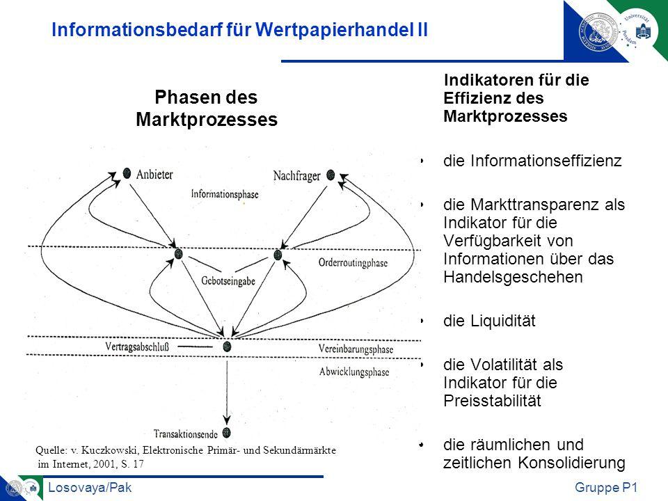 Losovaya/PakGruppe P1 Informationsbedarf für Wertpapierhandel II Indikatoren für die Effizienz des Marktprozesses die Informationseffizienz die Marktt