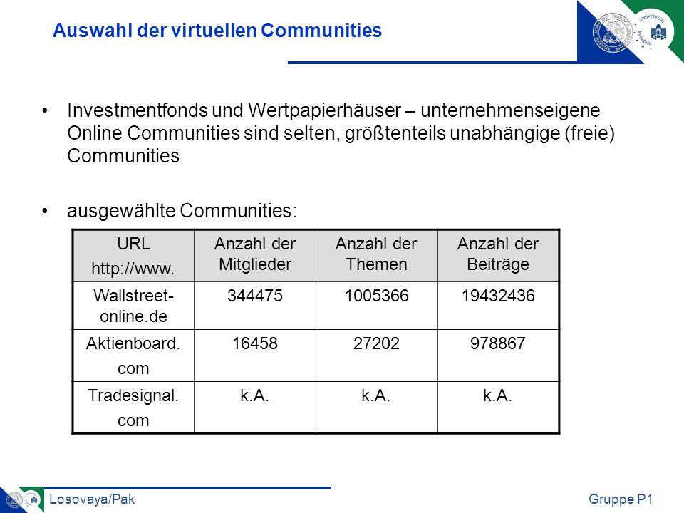 Losovaya/PakGruppe P1 Auswahl der virtuellen Communities Investmentfonds und Wertpapierhäuser – unternehmenseigene Online Communities sind selten, grö