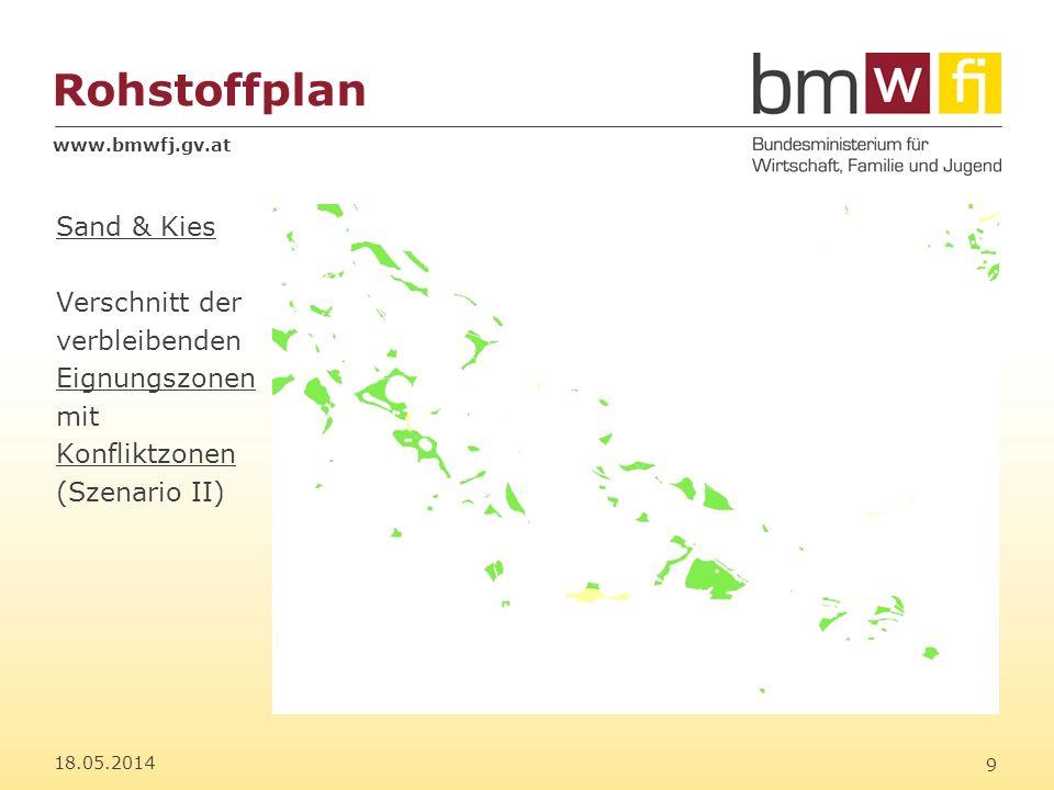 www.bmwfj.gv.at Rohstoffplan 18.05.2014 10 Sand & Kies Ergebnis: Rohstoff- sicherungsflächen ohne Konflikt mit anderen Nutzungen