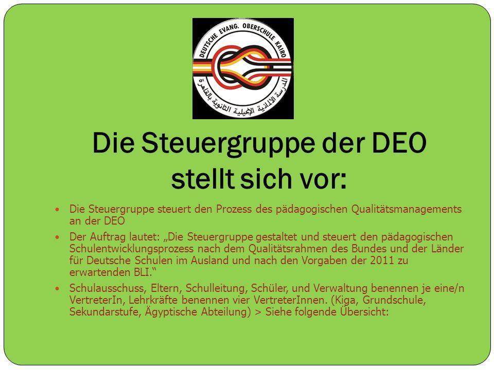 Die Steuergruppe der DEO stellt sich vor: Die Steuergruppe steuert den Prozess des pädagogischen Qualitätsmanagements an der DEO Der Auftrag lautet: Die Steuergruppe gestaltet und steuert den pädagogischen Schulentwicklungsprozess nach dem Qualitätsrahmen des Bundes und der Länder für Deutsche Schulen im Ausland und nach den Vorgaben der 2011 zu erwartenden BLI.