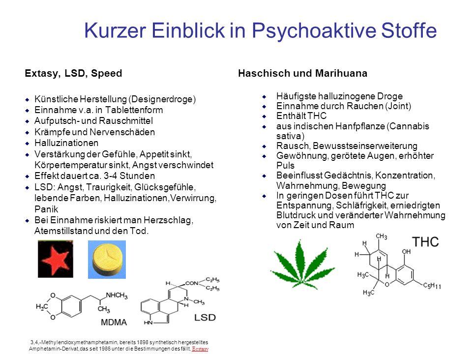 Kurzer Einblick in Psychoaktive Stoffe Extasy, LSD, Speed Künstliche Herstellung (Designerdroge) Einnahme v.a. in Tablettenform Aufputsch- und Rauschm