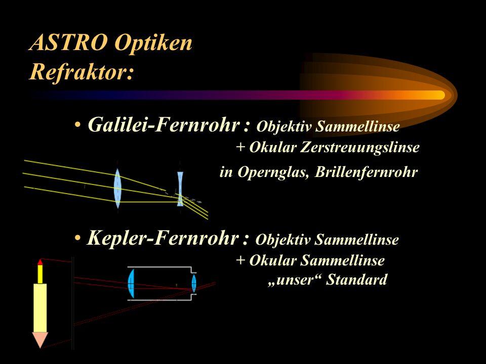 brechende Optik: Refraktor Linsenfernrohr reflektierende Optik: Reflektor Spiegelteleskop