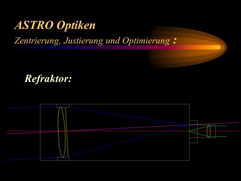 ASTRO Optiken Zentrierung, Justierung und Optimierung : Refraktor: