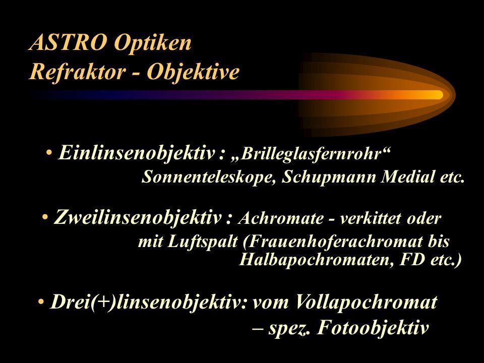 Kepler-Fernrohr : Objektiv Sammellinse + Okular Sammellinse unser Standard ASTRO Optiken Refraktor: Galilei-Fernrohr : Objektiv Sammellinse + Okular Z