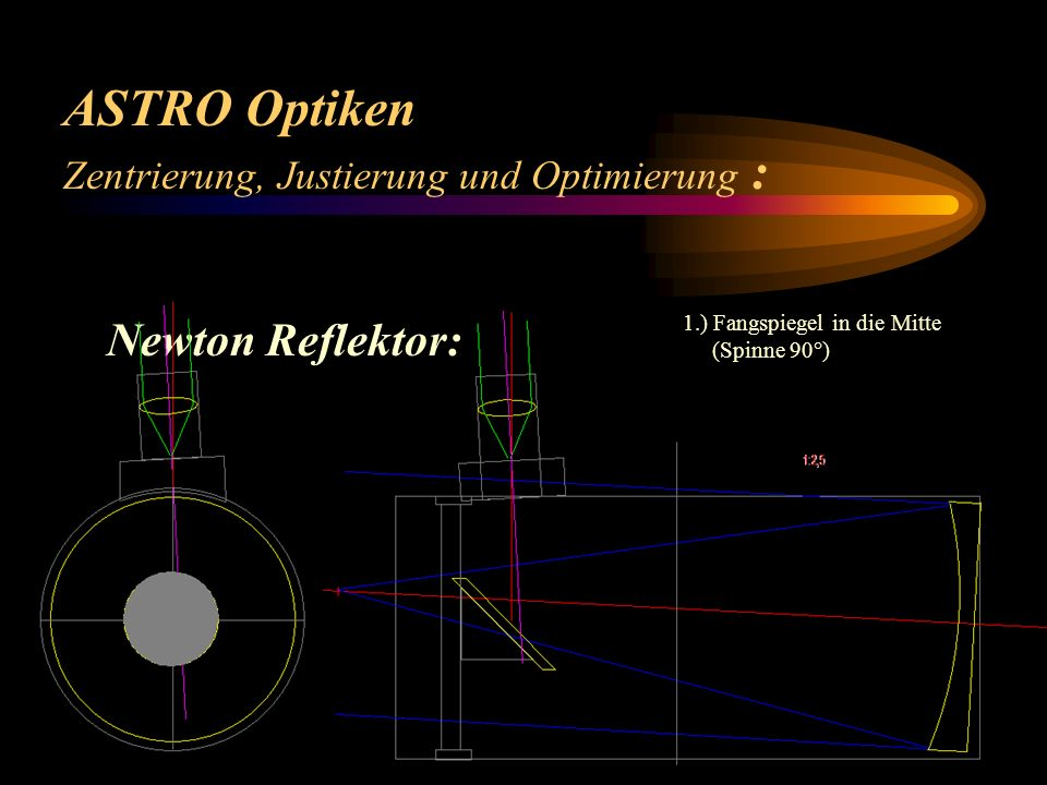 ASTRO Optiken Zentrierung, Justierung und Optimierung : Newton Reflektor – zentriert?