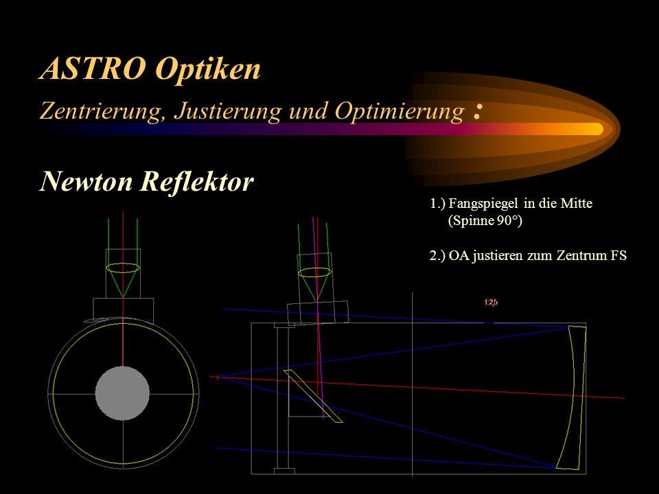 ASTRO Optiken Zentrierung, Justierung und Optimierung : Newton Reflektor: 1.) Fangspiegel in die Mitte (Spinne 90°)
