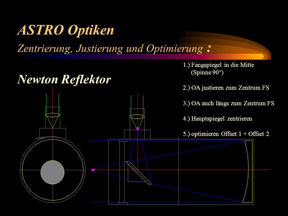 ASTRO Optiken Zentrierung, Justierung und Optimierung : Newton Reflektor 1.) Fangspiegel in die Mitte (Spinne 90°) 2.) OA justieren zum Zentrum FS 3.)